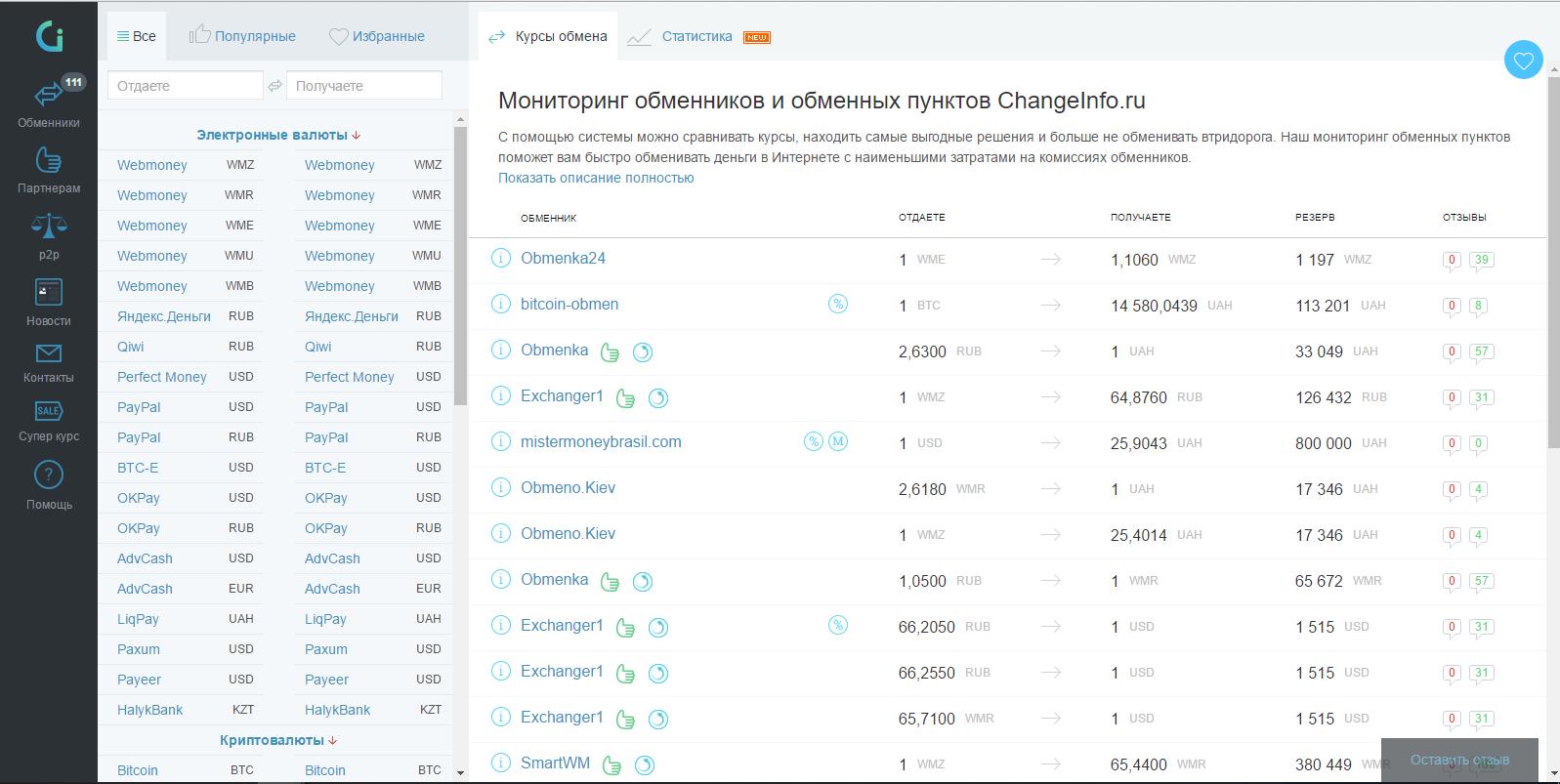 обмен webmoney changeinfo.ru